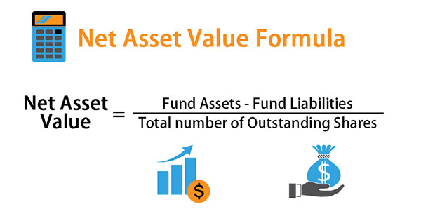 Deciphering Net Asset Value (NAV) for Hedge Fund Investors